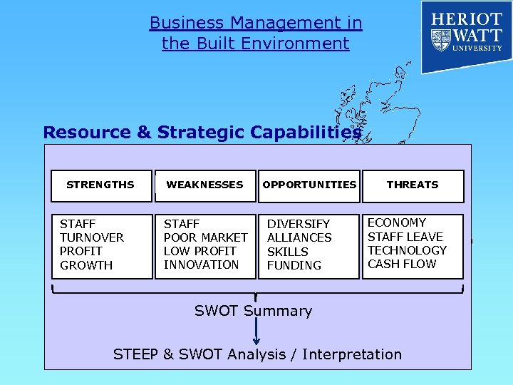 Business Management in the Built Environment Resource & Strategic Capabilities STRENGTHS STAFF TURNOVER PROFIT