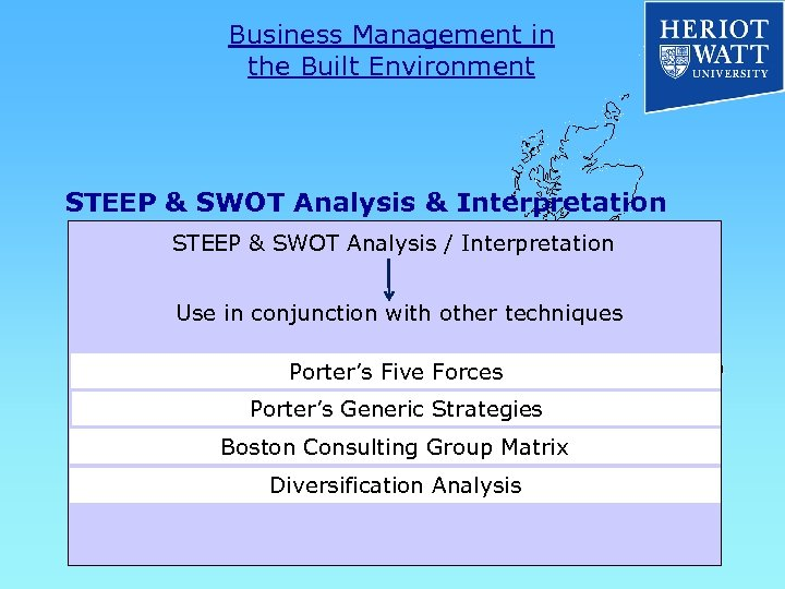 Business Management in the Built Environment STEEP & SWOT Analysis & Interpretation STEEP &