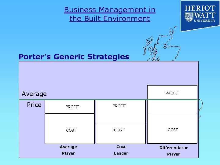 Business Management in the Built Environment Porter's Generic Strategies Average Price PROFIT COST Average