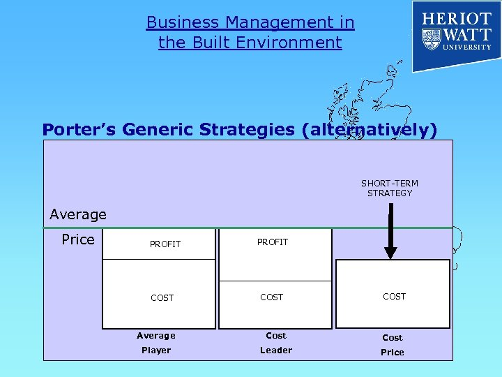 Business Management in the Built Environment Porter's Generic Strategies (alternatively) SHORT-TERM STRATEGY Average Price