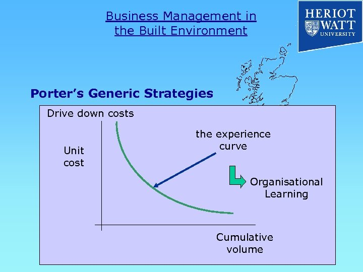 Business Management in the Built Environment Porter's Generic Strategies Drive down costs Unit cost