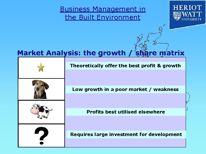 Business Management in the Built Environment Market Analysis: the growth / share matrix Theoretically