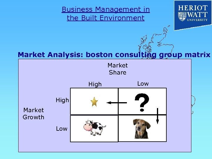 Business Management in the Built Environment Market Analysis: boston consulting group matrix Market Share