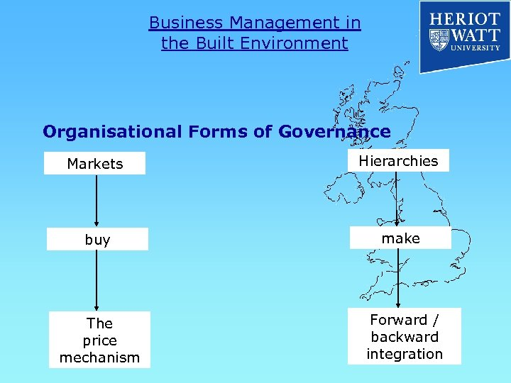 Business Management in the Built Environment Organisational Forms of Governance Markets Hierarchies buy make