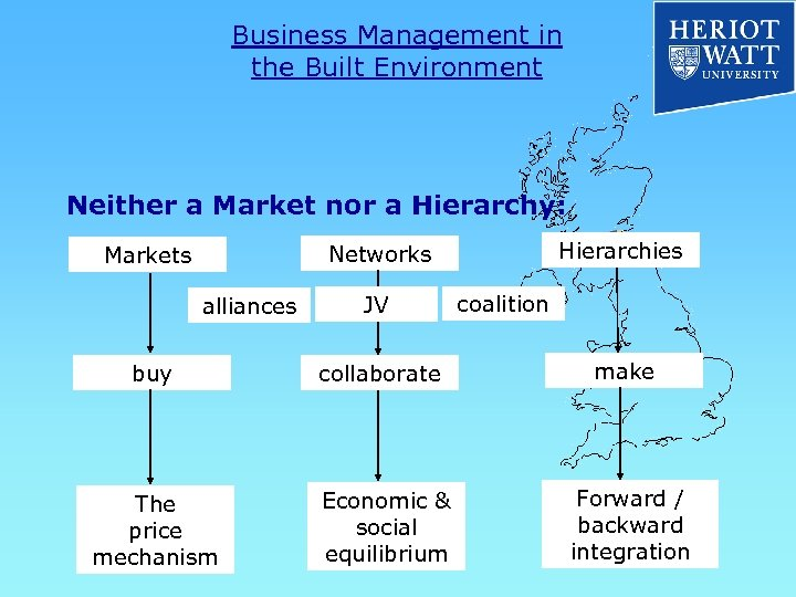 Business Management in the Built Environment Neither a Market nor a Hierarchy: Hierarchies Networks