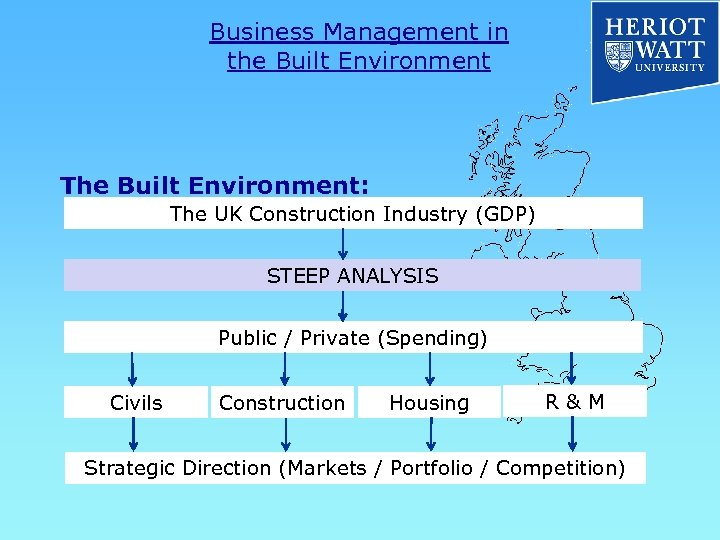 Business Management in the Built Environment The Built Environment: The UK Construction Industry (GDP)
