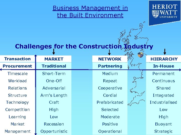 Business Management in the Built Environment Challenges for the Construction Industry Transaction MARKET BUY