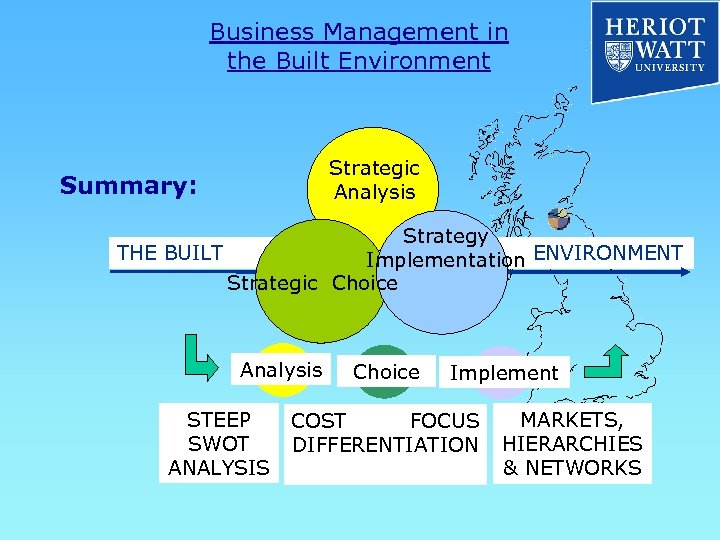 Business Management in the Built Environment Strategic Analysis Summary: Strategy THE BUILT Implementation ENVIRONMENT