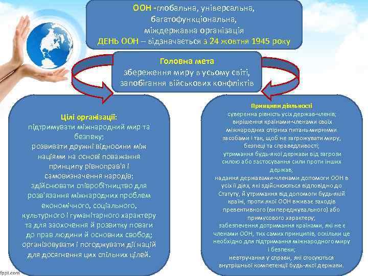 ООН -глобальна, універсальна, багатофункціональна, міждержавна організація ДЕНЬ ООН – відзначається з 24 жовтня 1945
