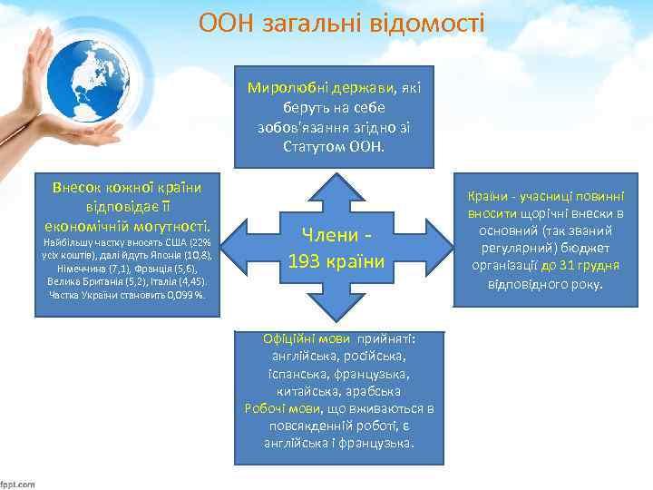 ООН загальні відомості Миролюбні держави, які беруть на себе зобов'язання згідно зі Статутом ООН.