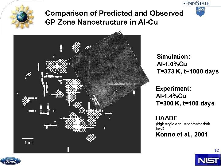 Comparison of Predicted and Observed GP Zone Nanostructure in Al-Cu Simulation: Al-1. 0%Cu T=373