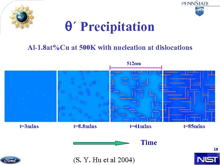 ´ Precipitation Al-1. 8 at%Cu at 500 K with nucleation at dislocations 512
