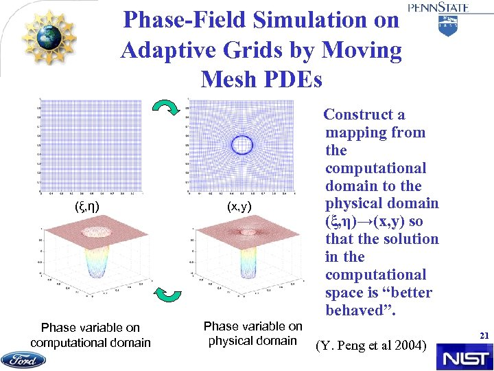 Phase-Field Simulation on Adaptive Grids by Moving Mesh PDEs (ξ, η) Phase variable on