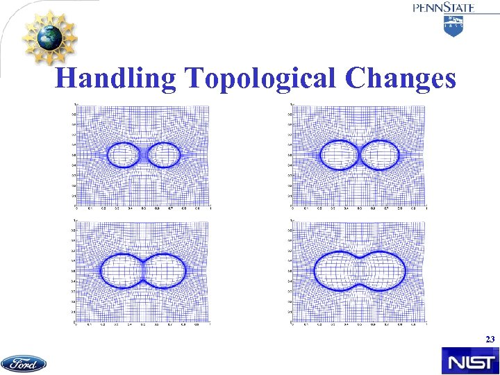 Handling Topological Changes 23