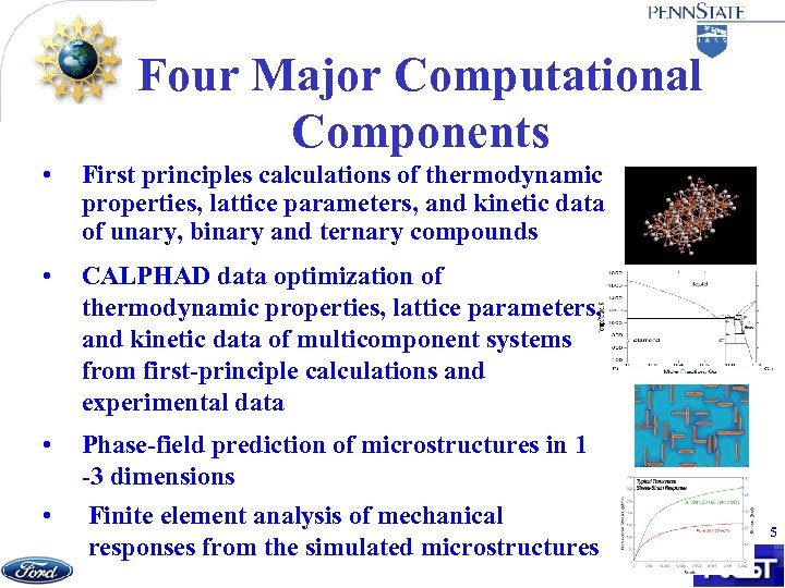 Four Major Computational Components • First principles calculations of thermodynamic properties, lattice parameters, and