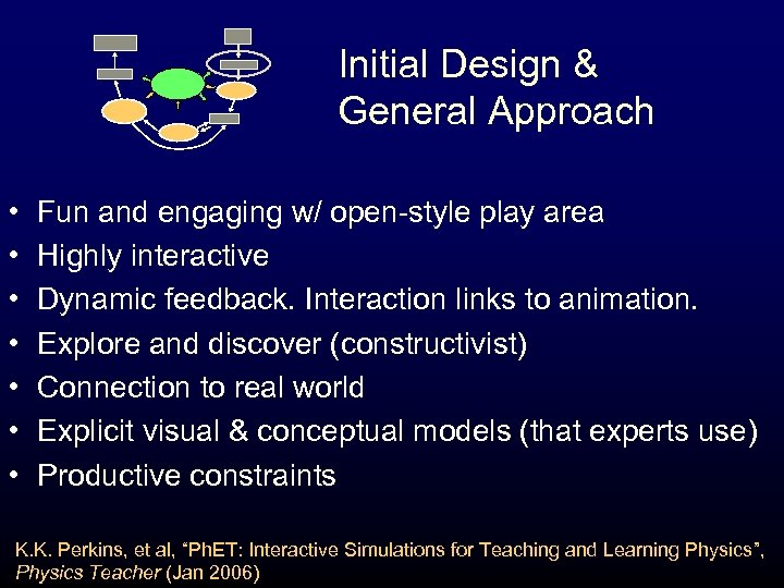 Initial Design & General Approach • • Fun and engaging w/ open-style play area