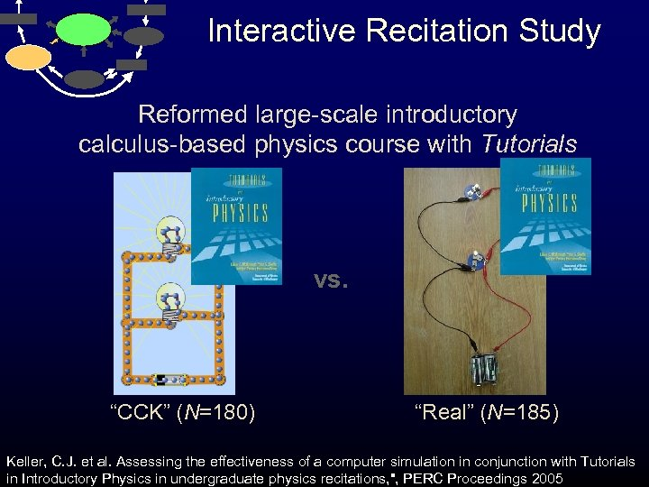 """Interactive Recitation Study Reformed large-scale introductory calculus-based physics course with Tutorials vs. """"CCK"""" (N=180)"""
