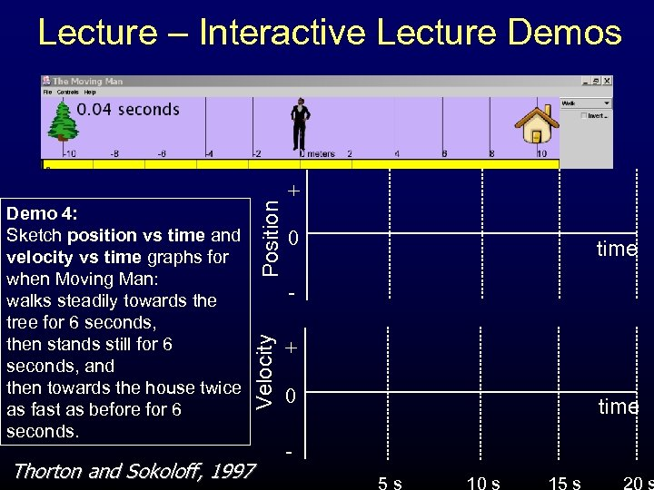 + 0 time Velocity Demo 4: Sketch position vs time and velocity vs time