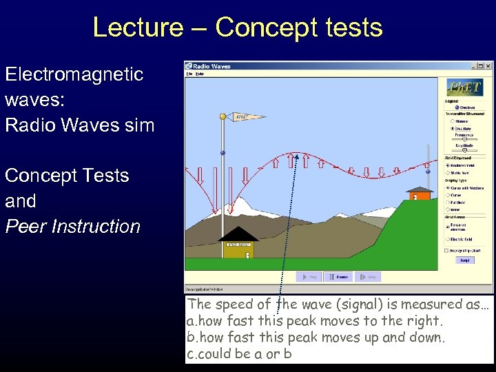 Lecture – Concept tests Electromagnetic waves: Radio Waves sim Concept Tests and Peer Instruction