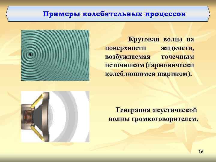 Примеры колебательных процессов Круговая волна на поверхности жидкости, возбуждаемая точечным источником (гармонически колеблющимся шариком).
