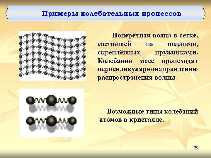 Примеры колебательных процессов Поперечная волна в сетке, состоящей из шариков, скреплённых пружинками. Колебания масс
