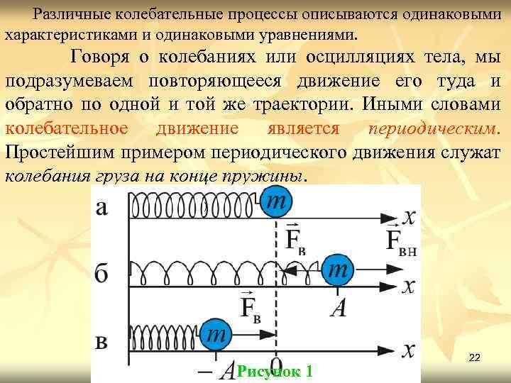 Различные колебательные процессы описываются одинаковыми характеристиками и одинаковыми уравнениями. Говоря о колебаниях или осцилляциях