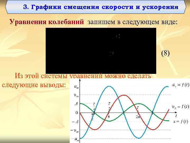 3. Графики смещения скорости и ускорения Уравнения колебаний запишем в следующем виде: (8) Из