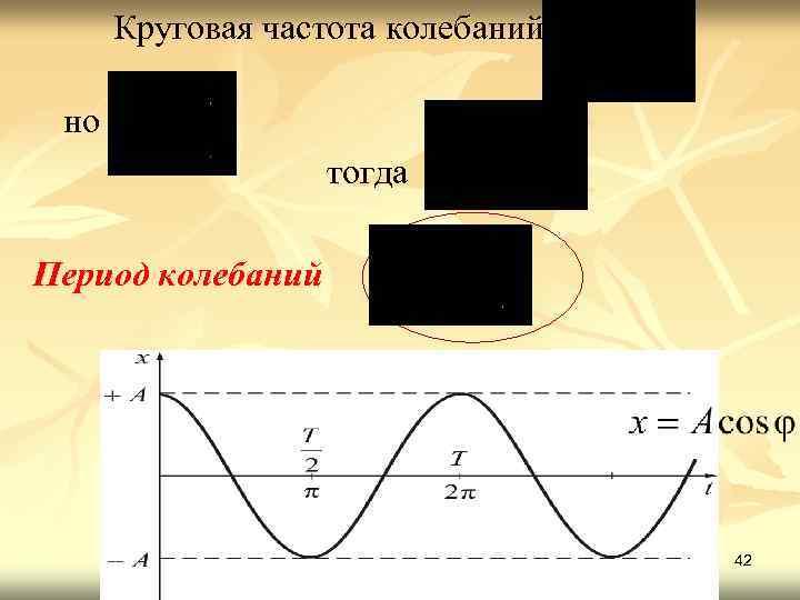 Круговая частота колебаний но тогда Период колебаний 42