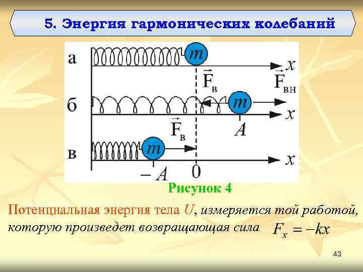 5. Энергия гармонических колебаний Рисунок 4 Потенциальная энергия тела U, измеряется той работой, которую