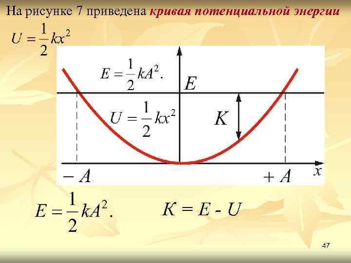 На рисунке 7 приведена кривая потенциальной энергии Рисунок 6 К=Е-U 47