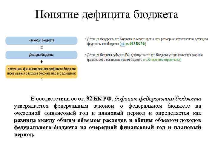Понятие дефицита бюджета В соответствии со ст. 92 БК РФ, дефицит федерального бюджета утверждается