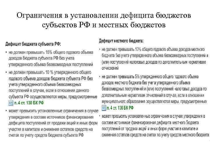 Ограничения в установлении дефицита бюджетов субъектов РФ и местных бюджетов
