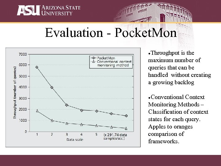 Evaluation - Pocket. Mon Throughput is the maximum number of queries that can be