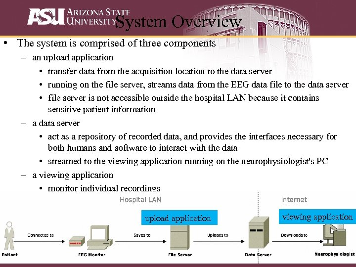 System Overview • The system is comprised of three components – an upload application