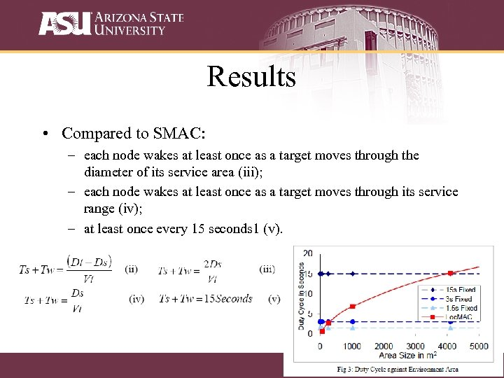 Results • Compared to SMAC: – each node wakes at least once as a
