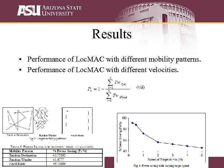 Results • Performance of Loc. MAC with different mobility patterns. • Performance of Loc.