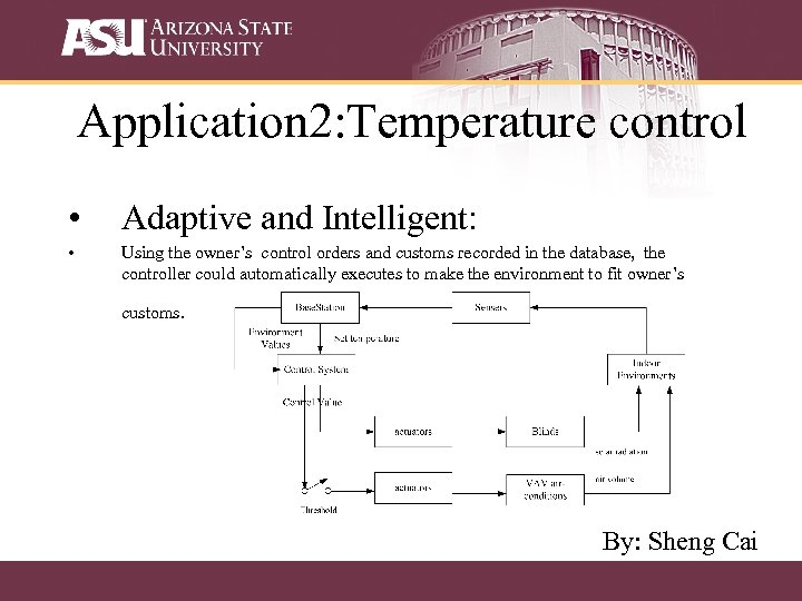 Application 2: Temperature control • Adaptive and Intelligent: • Using the owner's control orders