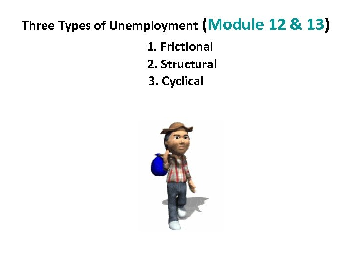 Three Types of Unemployment (Module 12 & 13) 1. Frictional 2. Structural 3. Cyclical