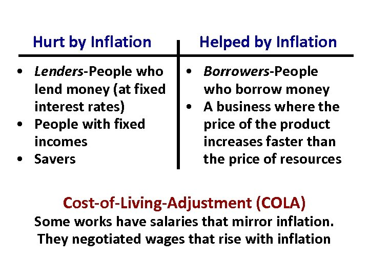 Hurt by Inflation • Lenders-People who lend money (at fixed interest rates) • People