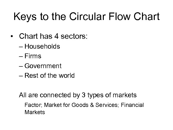 Keys to the Circular Flow Chart • Chart has 4 sectors: – Households –