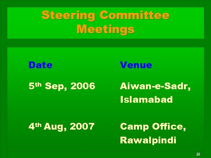 Steering Committee Meetings Date Venue 5 th Sep, 2006 Aiwan-e-Sadr, Islamabad 4 th Aug,