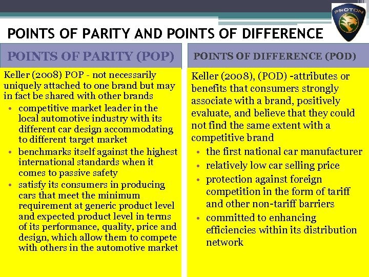 POINTS OF PARITY AND POINTS OF DIFFERENCE POINTS OF PARITY (POP) POINTS OF DIFFERENCE