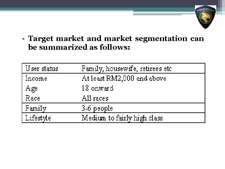 • Target market and market segmentation can be summarized as follows: