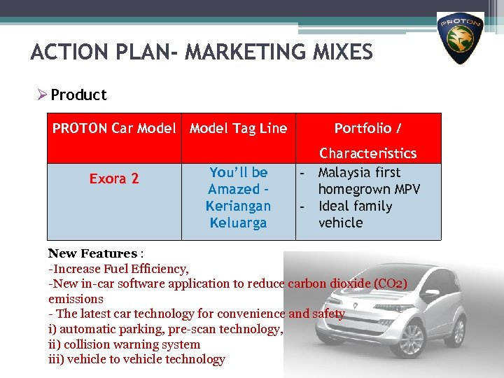 ACTION PLAN- MARKETING MIXES Ø Product PROTON Car Model Tag Line Exora 2 You'll