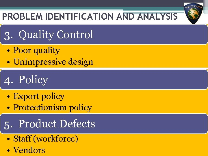 PROBLEM IDENTIFICATION AND ANALYSIS 3. Quality Control • Poor quality • Unimpressive design 4.