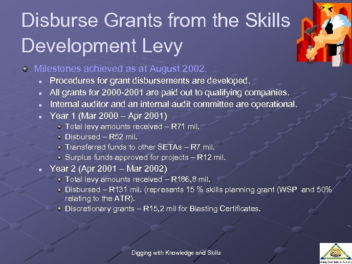 Disburse Grants from the Skills Development Levy Milestones achieved as at August 2002. n