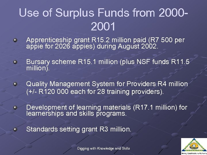 Use of Surplus Funds from 20002001 Apprenticeship grant R 15. 2 million paid (R
