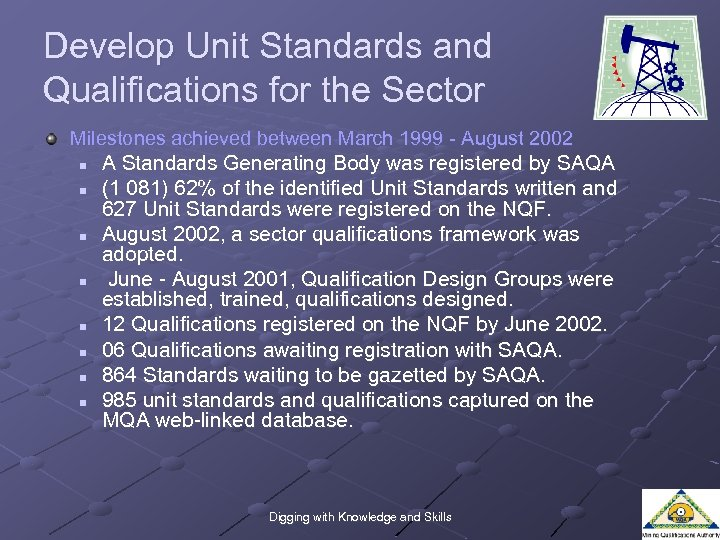 Develop Unit Standards and Qualifications for the Sector Milestones achieved between March 1999 -