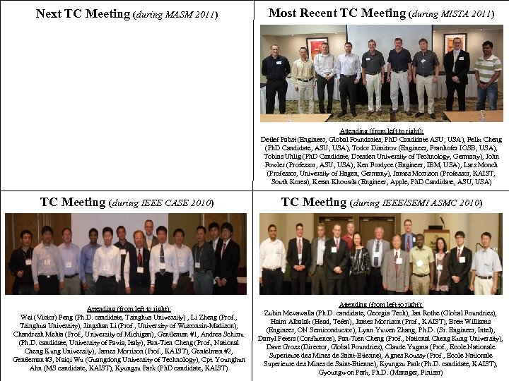 Next TC Meeting (during MASM 2011) Most Recent TC Meeting (during MISTA 2011) Attending