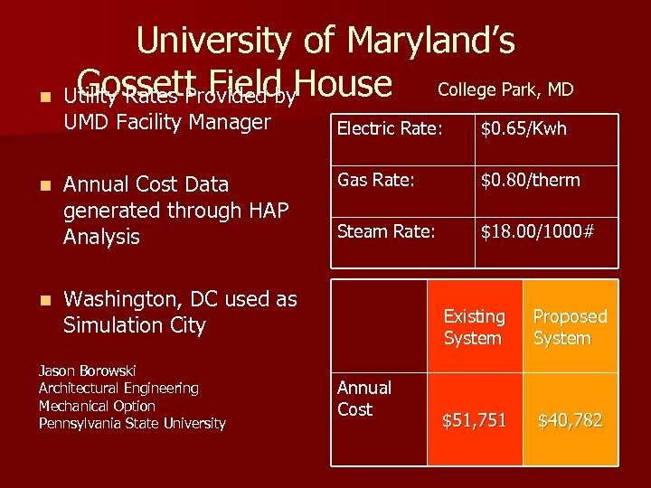 University of Maryland's Gossett Field House College Park, MD n Utility Rates Provided by